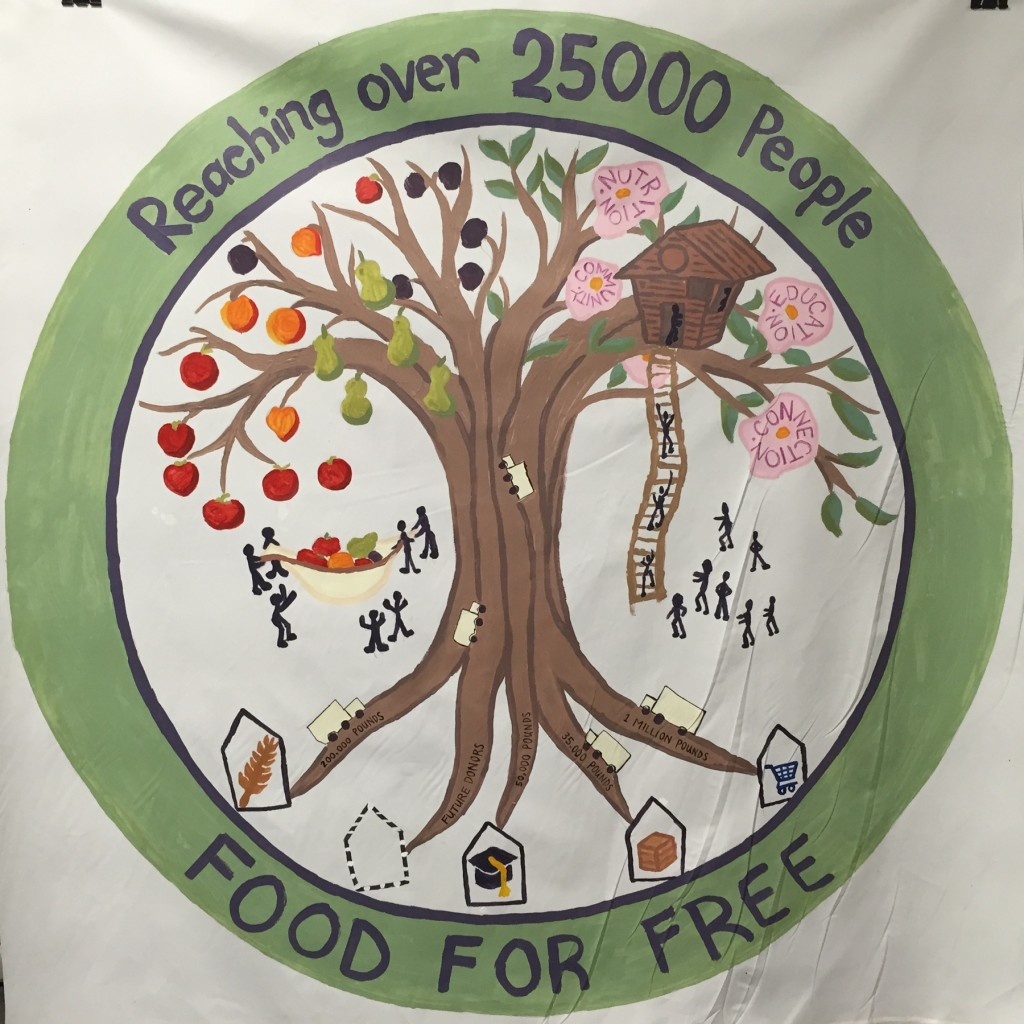 food-for-free mural
