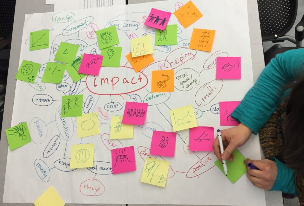 word-web-impact